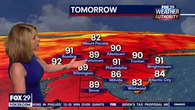 Weather Authority: Heat wave continues on Monday with sun and clouds