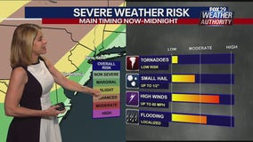 Weather Authority: Storms could bring heavy rain, damaging winds Monday