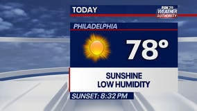 Weather Authority: Pleasant Wednesday with plenty of sunshine