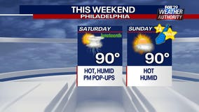 Weather Authority: Temperatures to hit 90 degrees over Father's Day weekend