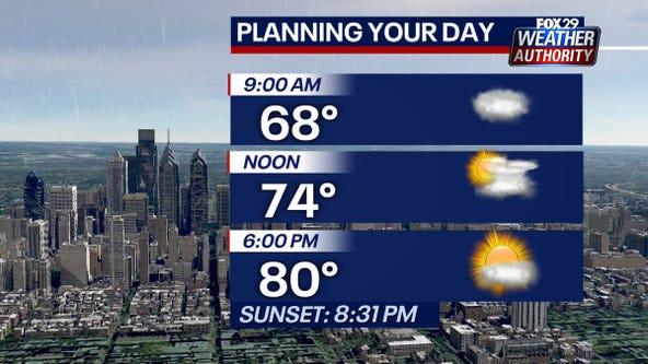Weather Authority: Sun peeks through heavy cloud coverage Monday
