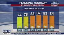 Weather Authority: 8 a.m. Sunday Forecast
