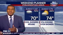 Weather Authority: Saturday, 6 p.m. update