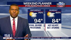 Weather Authority: Flash Flood Watch issued ahead of rainy weekend