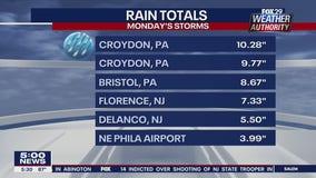 Weather Authority: 5 p.m. Tuesday forecast