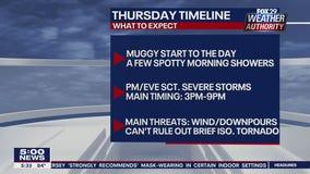 Weather Authority: Wednesday 6 p.m. update