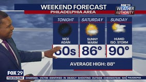 Weather Authority: Friday 6 p.m. update