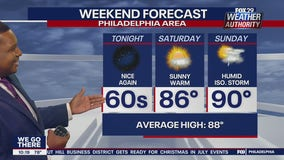 Weather Authority: 10 p.m. Friday update