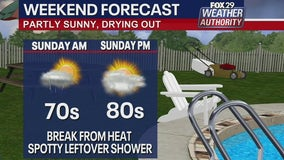 Weather Authority: Storms clear setting up pleasant Sunday