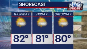 Weather Authority: Sunny, comfortable Thursday