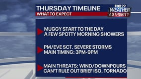 Weather Authority: Severe storms with damaging winds, downpours possible Thursday