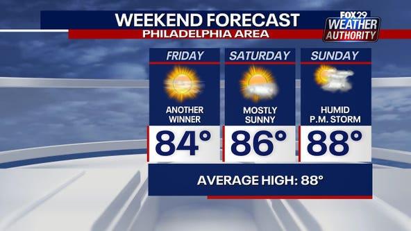 Weather Authority: Sunny, warm Friday kicks off beautiful weekend across the region