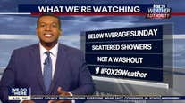 Weather Authority: 8 a.m. Sunday update