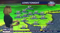 Weather Authority: 10 p.m. Monday forecast