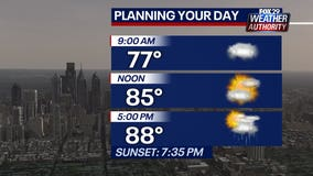 Weather Authority: More scattered rain, temperatures in the 80s on Monday