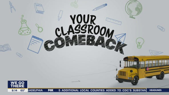 Your Classroom Comeback: Getting new students ready for their first time at school