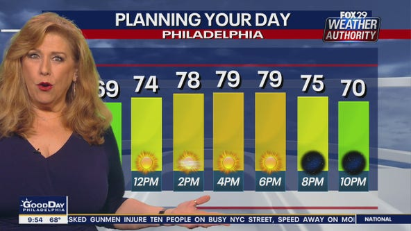 Weather Authority: 9 a.m. Monday Update