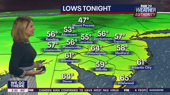 Weather Authority: 5 p.m. Monday forecast