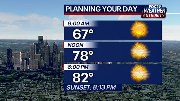 Weather Authority: Sunshine and heat return for a beautiful Monday