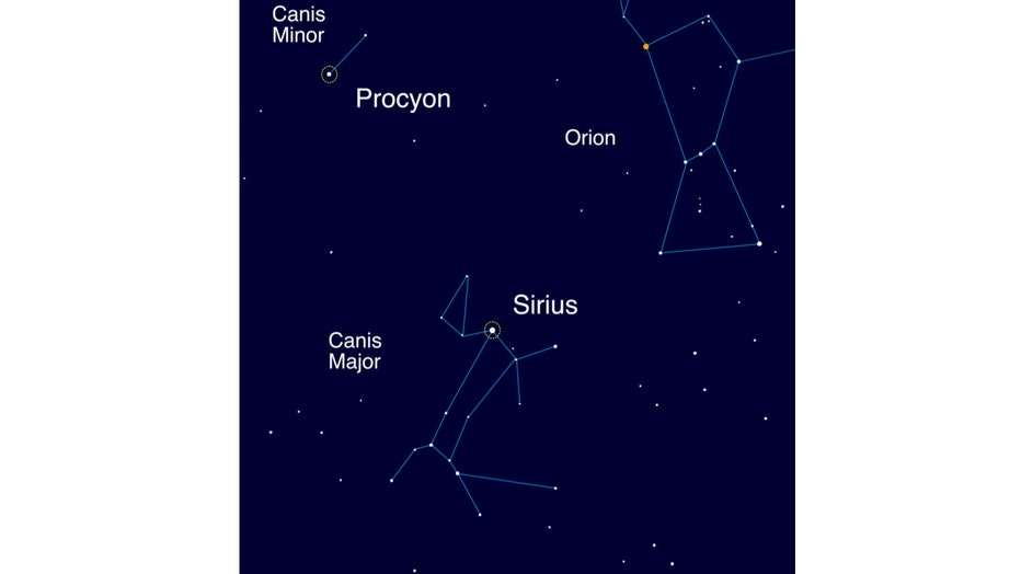 Sirius, in the constellation Canis Major, is the brightest star in the sky (other than our own sun) in the midlatitudes of the Northern Hemisphere.
