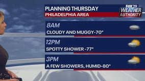 Weather Authority: Humid conditions prevail ahead of overnight showers