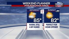 Weather Authority: Sunday sees plenty of sunshine, low humidity