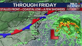 Weather Authority: Gloomy, humid Thursday ahead with scattered showers