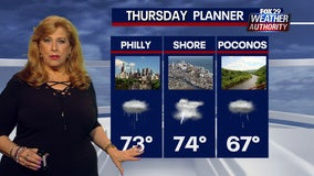 Weather Authority: Scattered showers continue Thursday as storms move offshore