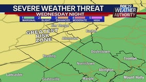 Weather Authority: Hot, humid Wednesday with PM storms in some parts of the area