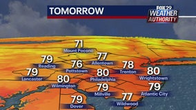 Weather Authority: Sunny, comfortable Friday leads to beautiful weekend