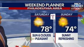 Weather Authority: Beautiful first weekend of Fall forecasted for Delaware Valley