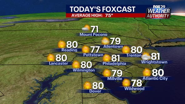 Weather Authority: Monday to bring plenty of sun, warmer temps