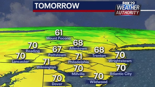 Plenty of sunshine with cooler temps Wednesday