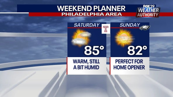 Weather Authority: Showers, clouds linger Friday ahead of gorgeous weekend