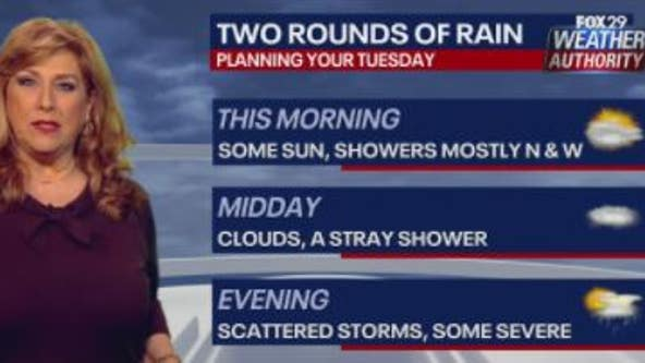 Scattered, gusty storms to impact Delaware Valley Thursday