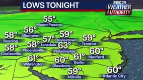 Weather Authority: Cloudy Wednesday night will give way to a sunnier Thursday