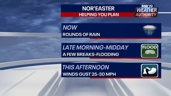 Weather Authority: Flash flood watch as heavy rains from nor'easter impact region