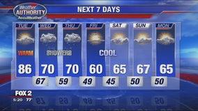 Big warm up coming Tuesday