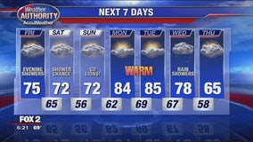 Chance for rain Friday but pleasant temps continue