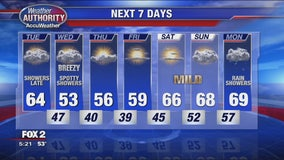 Late rain chance on Tuesday