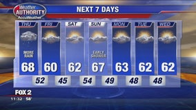 Cloudy, Cool, With a Few Showers
