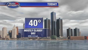 Cloudy, Cool and Dry ... Again