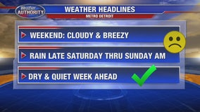 Cloudy & Breezy, With Rain Arriving Later