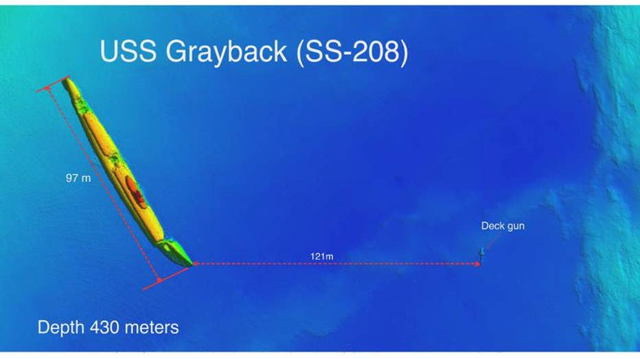 USS_Grayback_Data_Graphic3.jpeg
