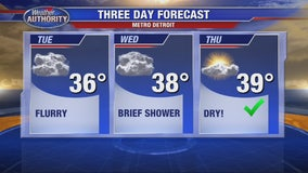 More clouds and cold for your Tuesday