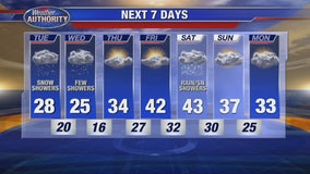 Turning colder with some snow showers