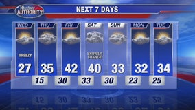 Light snow Tuesday night then a blast of cold tomorrow