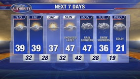 Will the gloomy weather finally break?