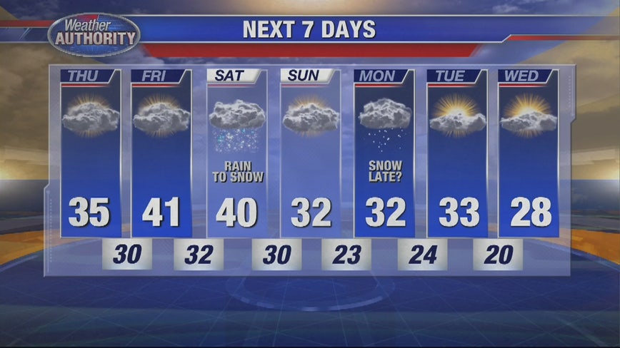 The cold slowly eases Thursday