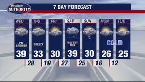 Chance for rain Wednesday night